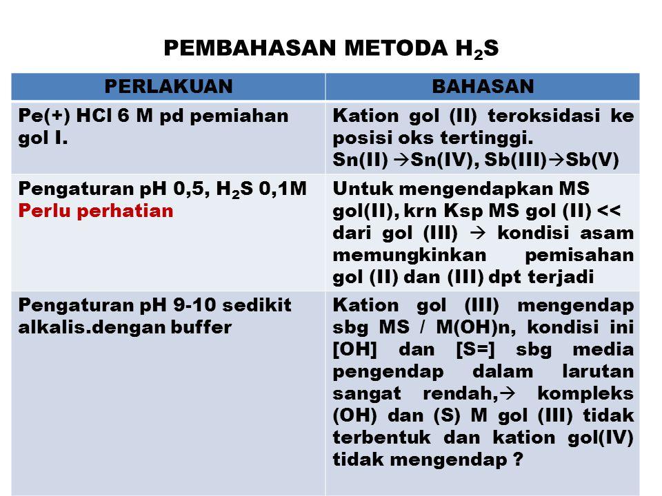PEMBAHASAN METODA H 2 S PERLAKUANBAHASAN Pe(+) HCl 6 M pd pemiahan gol I. Kation gol (II) teroksidasi ke posisi oks tertinggi. Sn(II)  Sn(IV), Sb(III