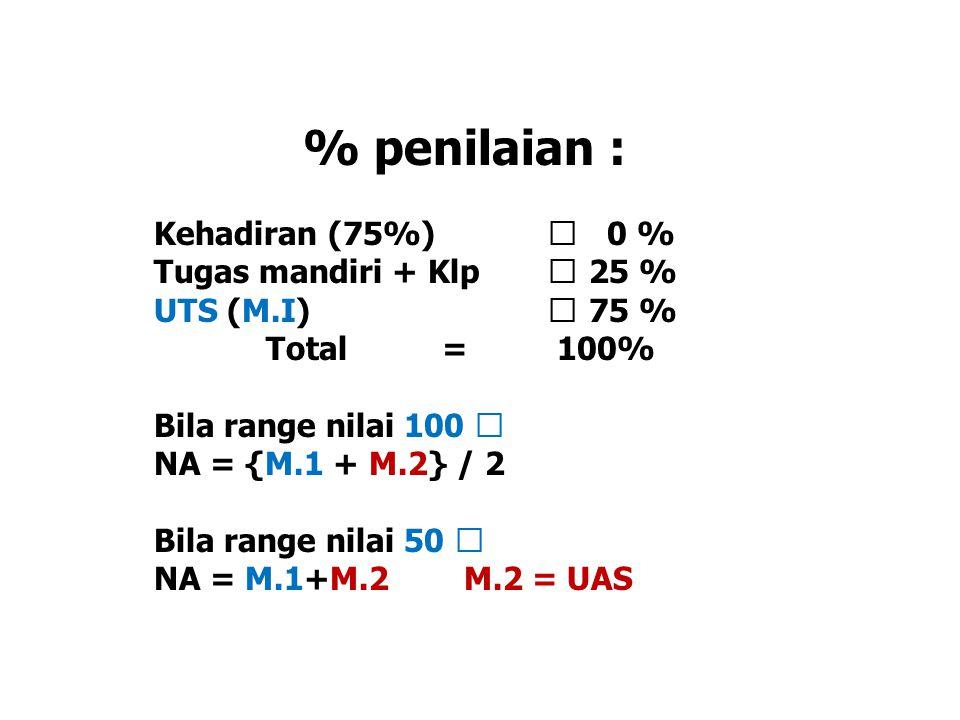 % penilaian : Kehadiran (75%)  0 % Tugas mandiri + Klp  25 % UTS (M.I)  75 % Total= 100% Bila range nilai 100  NA = {M.1 + M.2} / 2 Bila range nilai 50  NA = M.1+M.2 M.2 = UAS