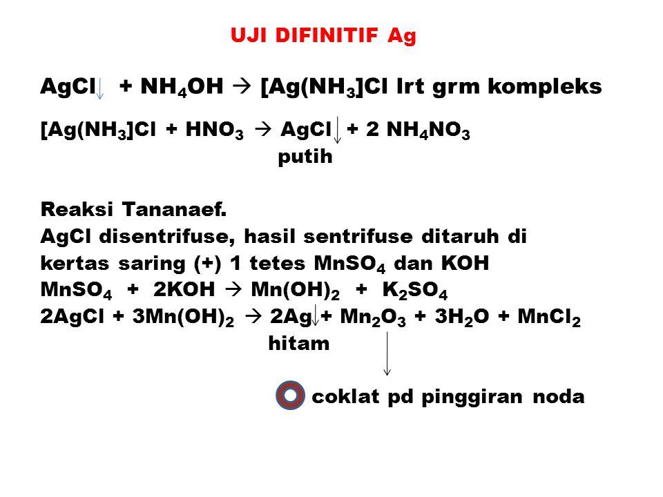 UJI DIFINITIF Ag AgCl + NH 4 OH  [Ag(NH 3 ]Cl lrt grm kompleks [Ag(NH 3 ]Cl + HNO 3  AgCl + 2 NH 4 NO 3 putih Reaksi Tananaef. AgCl disentrifuse, ha