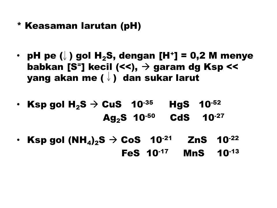 * Keasaman larutan (pH) pH pe ( ) gol H 2 S, dengan [H + ] = 0,2 M menye babkan [S = ] kecil (<<),  garam dg Ksp << yang akan me ( ) dan sukar larut Ksp gol H 2 S  CuS 10 -35 HgS 10 -52 Ag 2 S 10 -50 CdS 10 -27 Ksp gol (NH 4 ) 2 S  CoS 10 -21 ZnS 10 -22 FeS 10 -17 MnS 10 -13