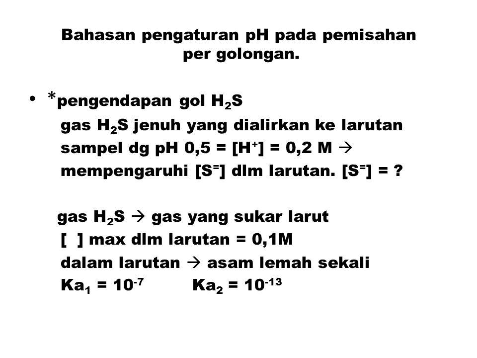 Bahasan pengaturan pH pada pemisahan per golongan. * pengendapan gol H 2 S gas H 2 S jenuh yang dialirkan ke larutan sampel dg pH 0,5 = [H + ] = 0,2 M