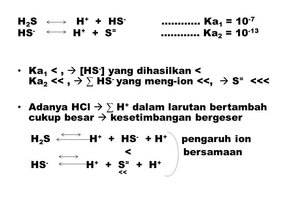H 2 S H + + HS - ………… Ka 1 = 10 -7 HS - H + + S = ………… Ka 2 = 10 -13 Ka 1 <,  [HS - ] yang dihasilkan < Ka 2 <<,  ∑ HS - yang meng-ion <<,  S = <<< Adanya HCl  ∑ H + dalam larutan bertambah cukup besar  kesetimbangan bergeser H 2 S H + + HS - + H + pengaruh ion < bersamaan HS - H + + S = + H + <<