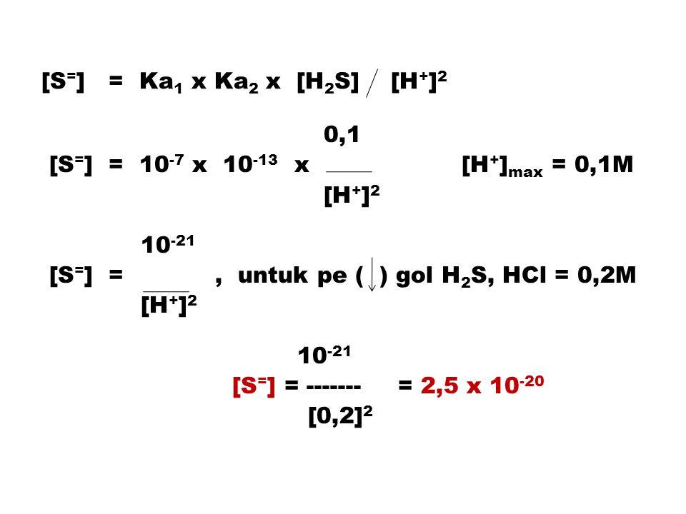 [S = ] = Ka 1 x Ka 2 x [H 2 S] [H + ] 2 0,1 [S = ] = 10 -7 x 10 -13 x [H + ] max = 0,1M [H + ] 2 10 -21 [S = ] =, untuk pe ( ) gol H 2 S, HCl = 0,2M [H + ] 2 10 -21 [S = ] = ------- = 2,5 x 10 -20 [0,2] 2