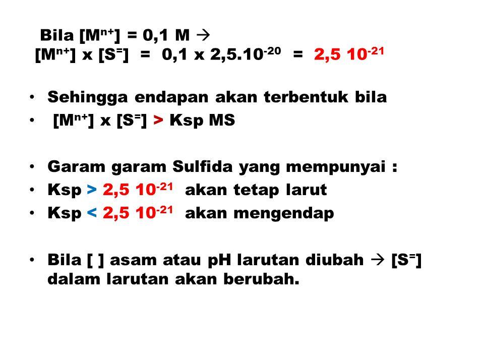 Bila [M n+ ] = 0,1 M  [M n+ ] x [S = ] = 0,1 x 2,5.10 -20 = 2,5 10 -21 Sehingga endapan akan terbentuk bila [M n+ ] x [S = ] > Ksp MS Garam garam Sulfida yang mempunyai : Ksp > 2,5 10 -21 akan tetap larut Ksp < 2,5 10 -21 akan mengendap Bila [ ] asam atau pH larutan diubah  [S = ] dalam larutan akan berubah.