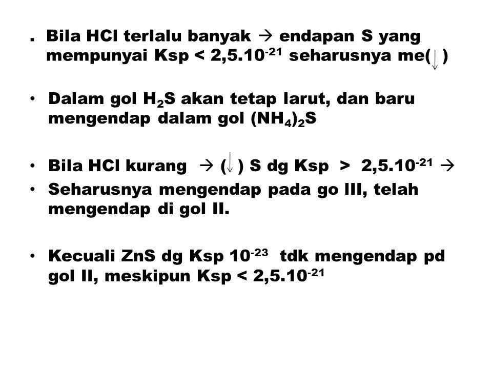 Bila HCl terlalu banyak  endapan S yang mempunyai Ksp < 2,5.10 -21 seharusnya me( ) Dalam gol H 2 S akan tetap larut, dan baru mengendap dalam gol (NH 4 ) 2 S Bila HCl kurang  ( ) S dg Ksp > 2,5.10 -21  Seharusnya mengendap pada go lII, telah mengendap di gol II.
