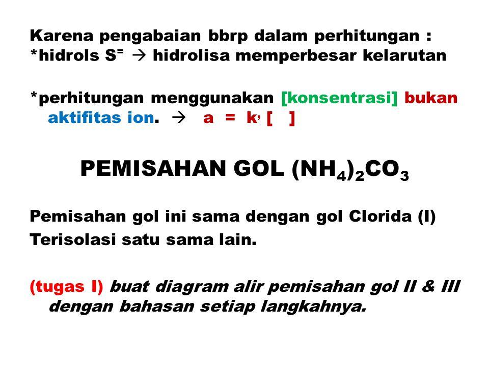 Karena pengabaian bbrp dalam perhitungan : *hidrols S =  hidrolisa memperbesar kelarutan *perhitungan menggunakan [konsentrasi] bukan aktifitas ion.