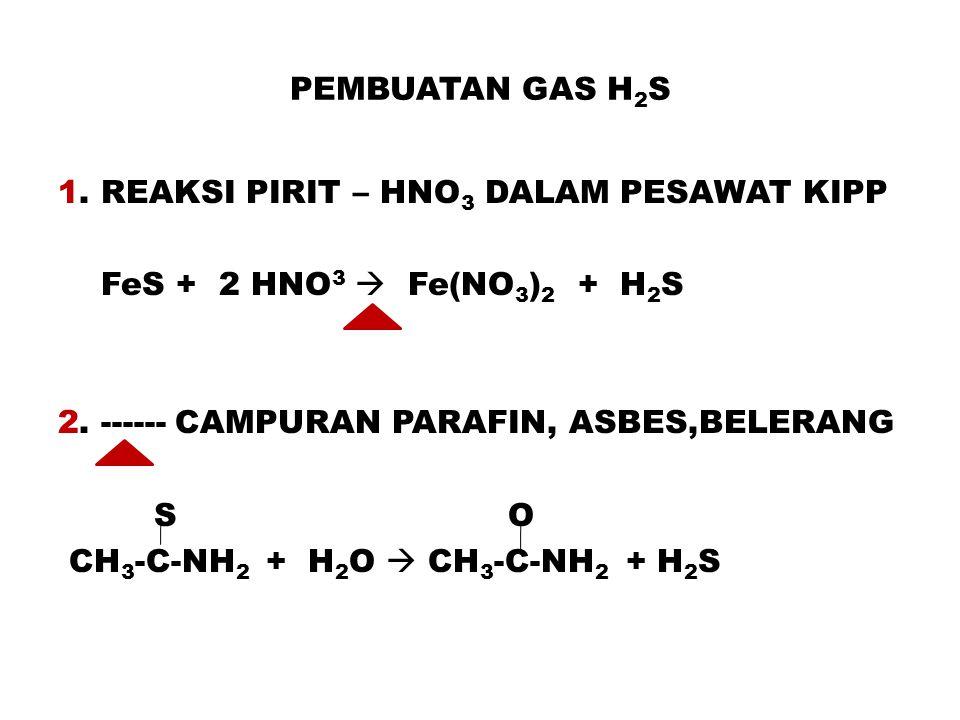 PEMBUATAN GAS H 2 S 1. REAKSI PIRIT – HNO 3 DALAM PESAWAT KIPP FeS + 2 HNO 3  Fe(NO 3 ) 2 + H 2 S 2. ------ CAMPURAN PARAFIN, ASBES,BELERANG S O CH 3