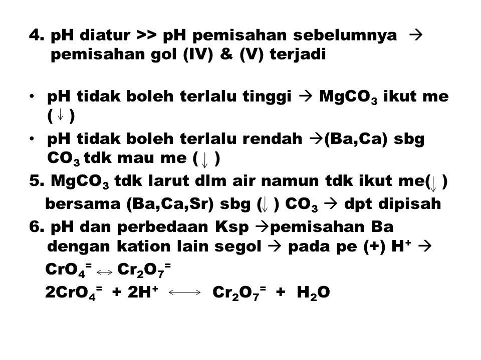 4. pH diatur >> pH pemisahan sebelumnya  pemisahan gol (IV) & (V) terjadi pH tidak boleh terlalu tinggi  MgCO 3 ikut me ( ) pH tidak boleh terlalu r