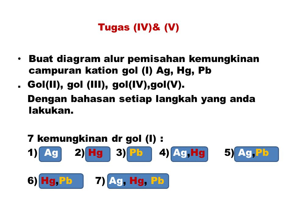 Tugas (IV)& (V) Buat diagram alur pemisahan kemungkinan campuran kation gol (I) Ag, Hg, Pb. Gol(II), gol (III), gol(IV),gol(V). Dengan bahasan setiap