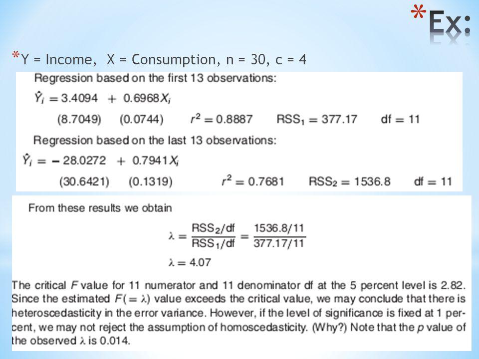 * Y = Income, X = Consumption, n = 30, c = 4