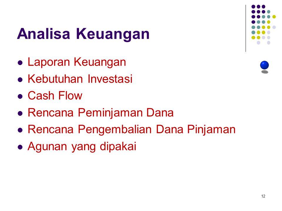 Analisa Keuangan Laporan Keuangan Kebutuhan Investasi Cash Flow Rencana Peminjaman Dana Rencana Pengembalian Dana Pinjaman Agunan yang dipakai 12