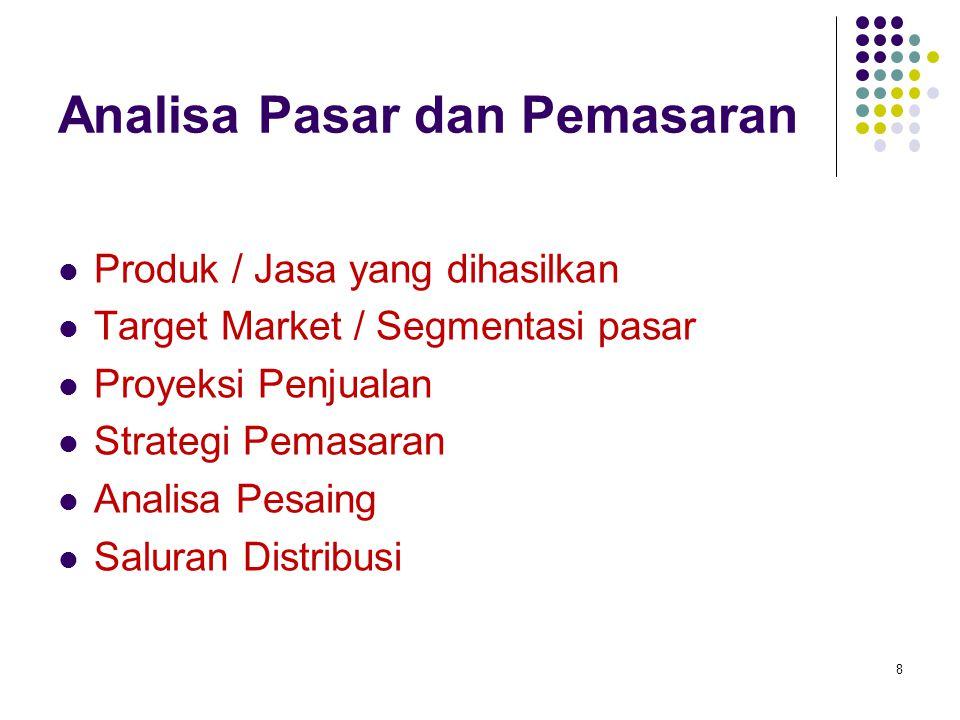 Analisa Pasar dan Pemasaran Produk / Jasa yang dihasilkan Target Market / Segmentasi pasar Proyeksi Penjualan Strategi Pemasaran Analisa Pesaing Salur