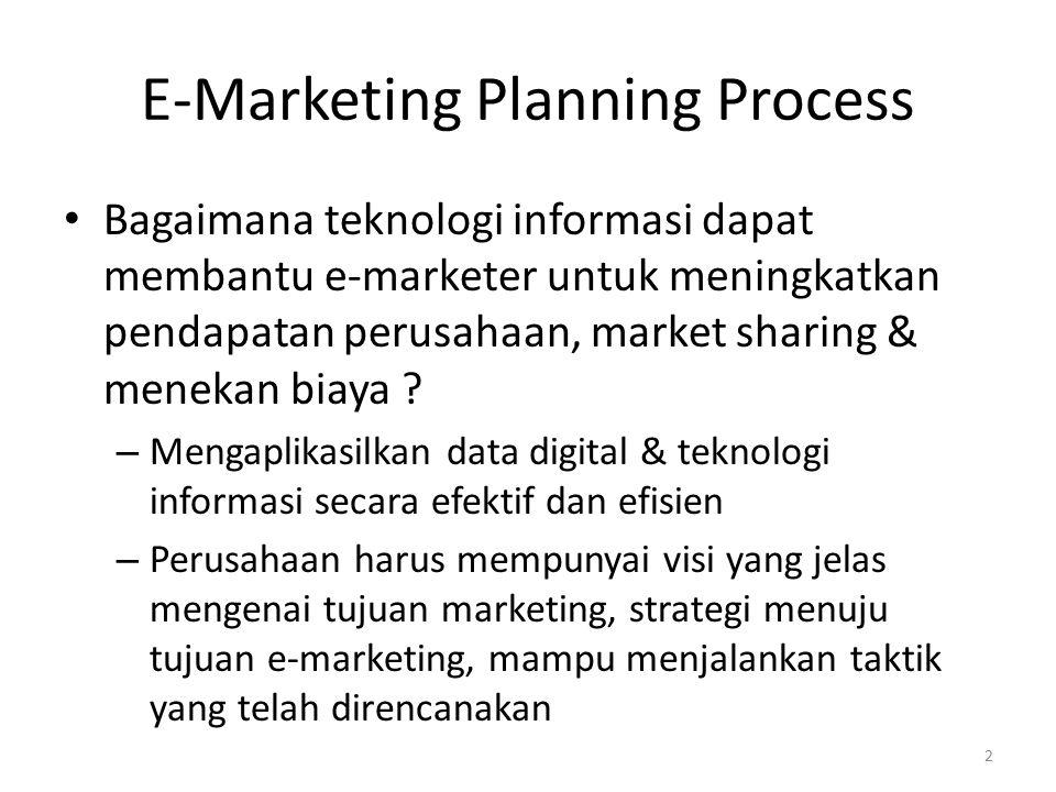 E-Marketing Planning Process Bagaimana teknologi informasi dapat membantu e-marketer untuk meningkatkan pendapatan perusahaan, market sharing & menekan biaya .