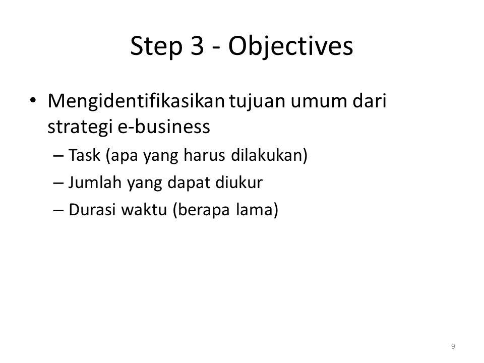 Step 3 - Objectives Mengidentifikasikan tujuan umum dari strategi e-business – Task (apa yang harus dilakukan) – Jumlah yang dapat diukur – Durasi waktu (berapa lama) 9
