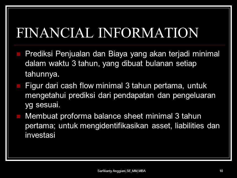 Sarfilianty Anggiani,SE,MM,MBA10 FINANCIAL INFORMATION Prediksi Penjualan dan Biaya yang akan terjadi minimal dalam waktu 3 tahun, yang dibuat bulanan setiap tahunnya.