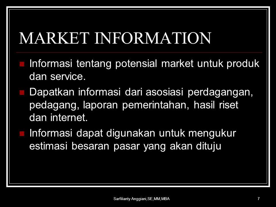 Sarfilianty Anggiani,SE,MM,MBA7 MARKET INFORMATION Informasi tentang potensial market untuk produk dan service.