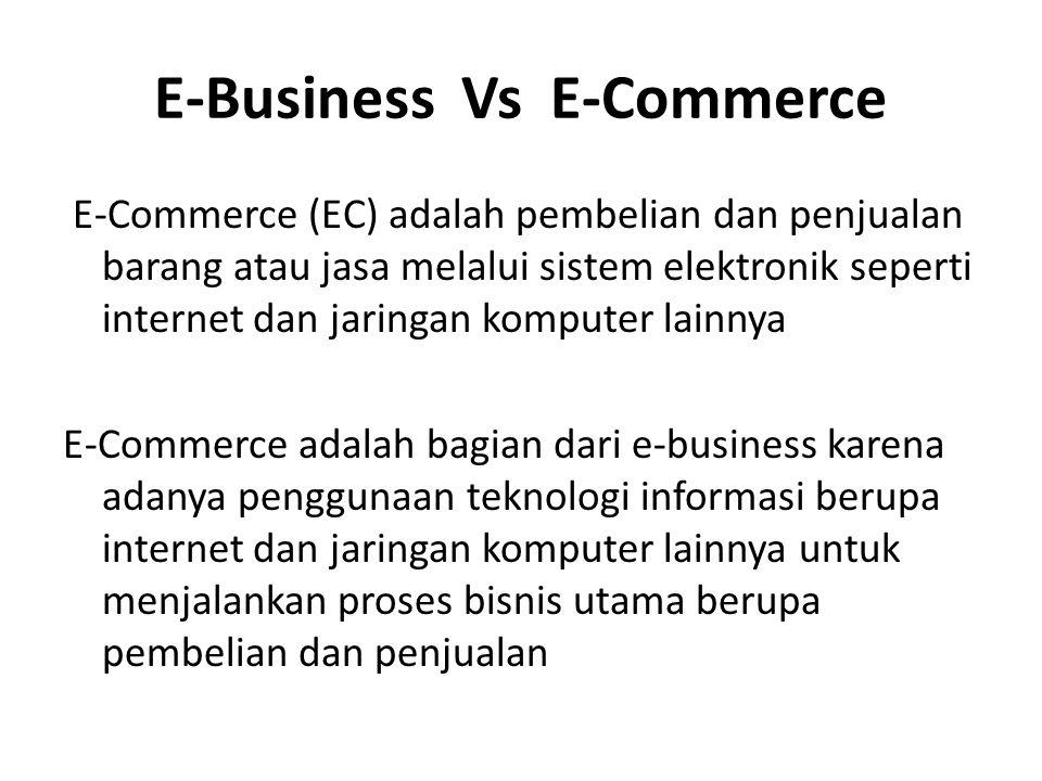 E-Business Vs E-Commerce E-Commerce (EC) adalah pembelian dan penjualan barang atau jasa melalui sistem elektronik seperti internet dan jaringan komputer lainnya E-Commerce adalah bagian dari e-business karena adanya penggunaan teknologi informasi berupa internet dan jaringan komputer lainnya untuk menjalankan proses bisnis utama berupa pembelian dan penjualan