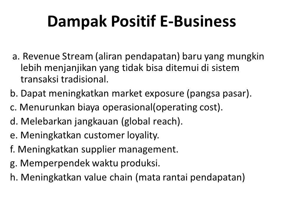 Dampak Positif E-Business a.