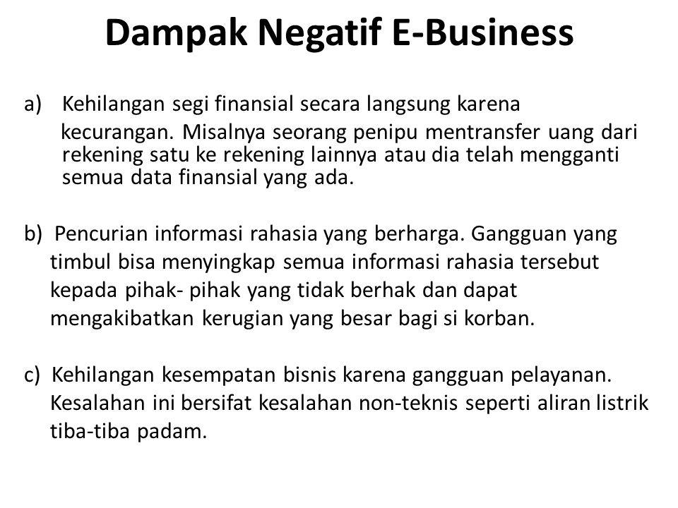Dampak Negatif E-Business a)Kehilangan segi finansial secara langsung karena kecurangan.