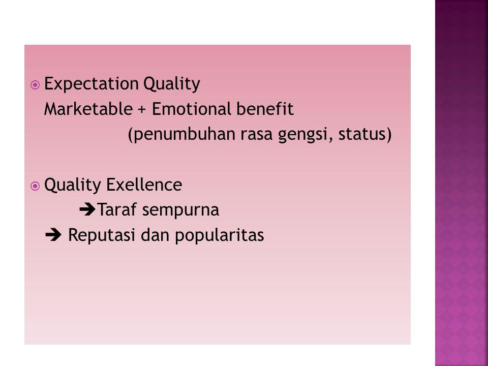 Kualitas dalam entrepreneurship :  Little Q Kualitas yang akan diberikan pada konsumen  Big Q Kualitas personal produsen yg mempengaruhi konsumen untuk beli produk  Large Q Kualitas lain yg mempengaruhi Ex : Infrastuktur