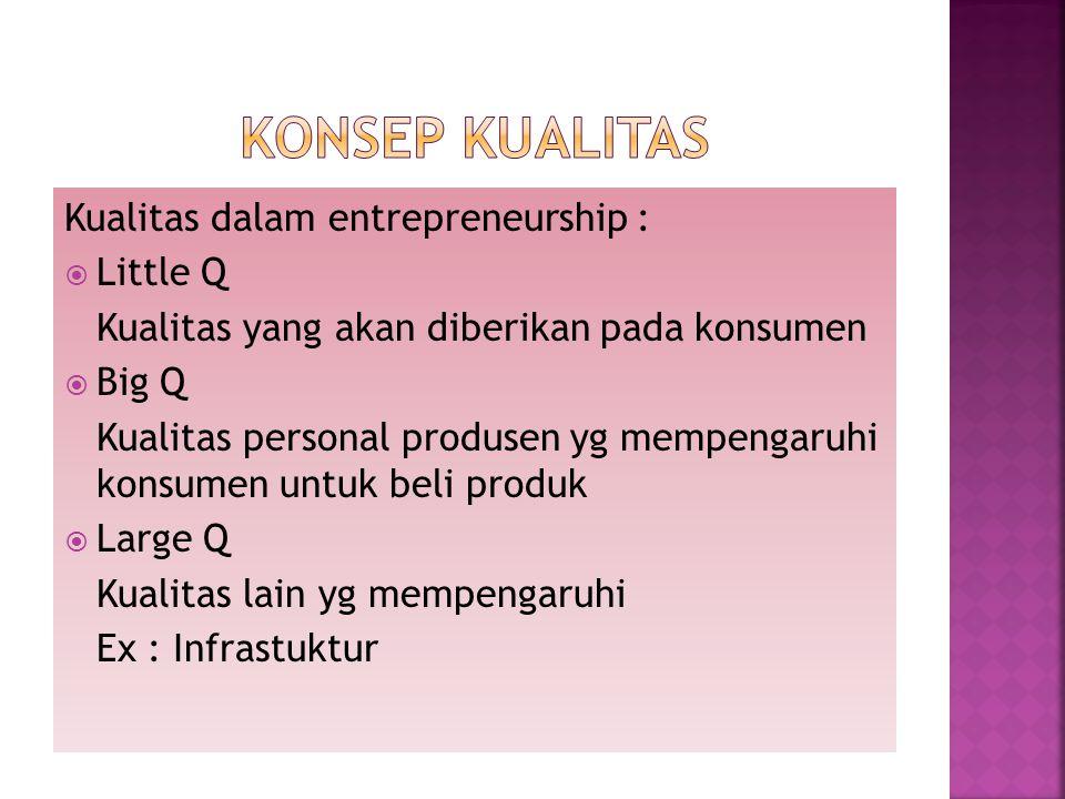 Kualitas dalam entrepreneurship :  Little Q Kualitas yang akan diberikan pada konsumen  Big Q Kualitas personal produsen yg mempengaruhi konsumen un