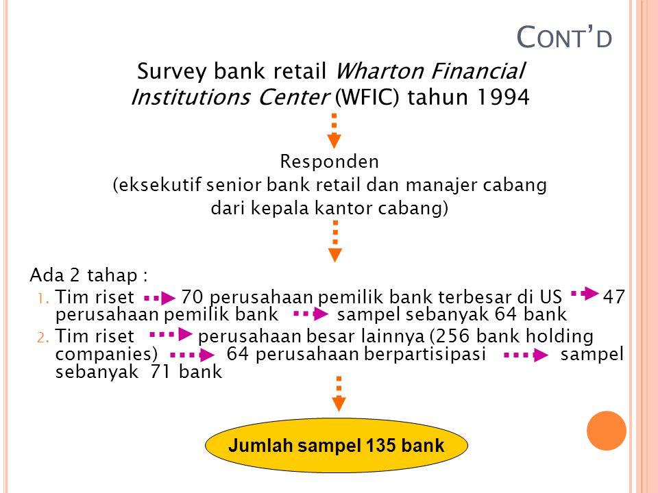 C ONT ' D Survey bank retail Wharton Financial Institutions Center (WFIC) tahun 1994 Responden (eksekutif senior bank retail dan manajer cabang dari kepala kantor cabang) Ada 2 tahap : 1.