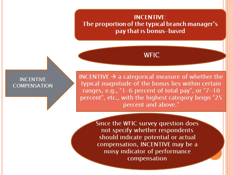 INCENTIVE COMPENSATION INCENTIVE: The proportion of the typical branch manager's pay that is bonus-based WFIC INCENTIVE  a categorical measure of whether the typical magnitude of the bonus lies within certain ranges, e.g., 1-6 percent of total pay , or 7-10 percent , etc., with the highest category beign 25 percent and above. Since the WFIC survey question does not specify whether respondents should indicate potential or actual compensation, INCENTIVE may be a noisy indicator of performance compensation