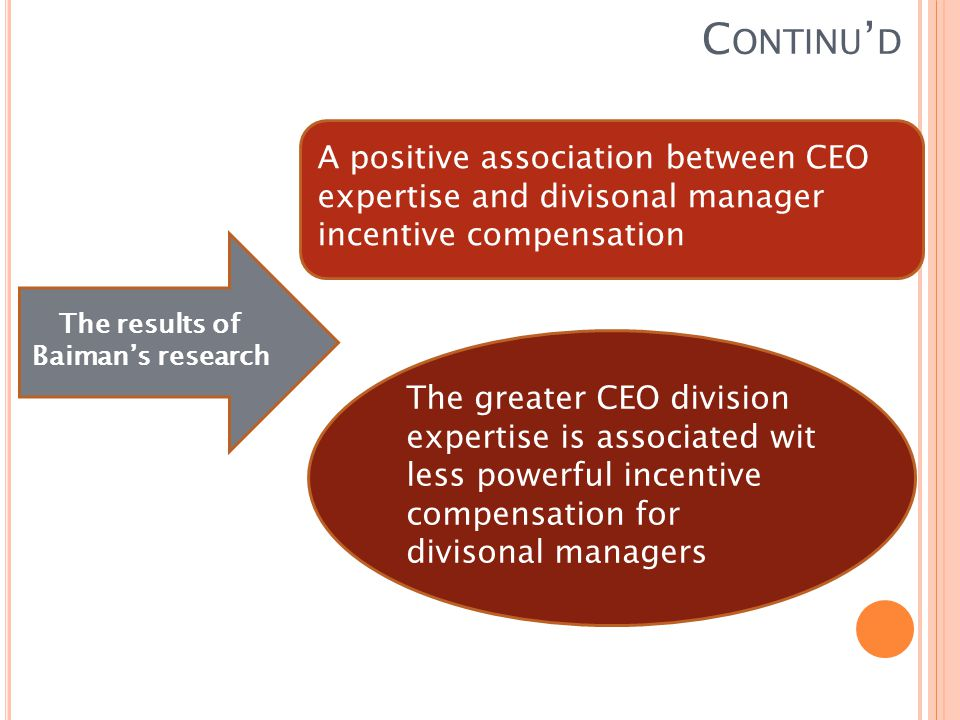 The results of Baiman's research A positive association between CEO expertise and divisonal manager incentive compensation The greater CEO division expertise is associated wit less powerful incentive compensation for divisonal managers C ONTINU ' D