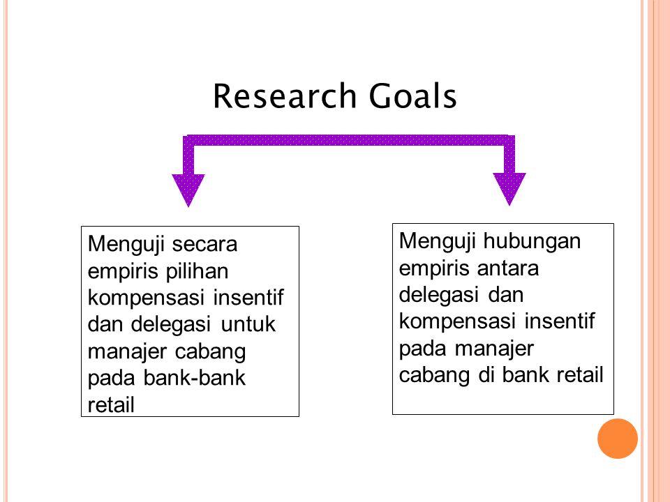 Research Goals Menguji secara empiris pilihan kompensasi insentif dan delegasi untuk manajer cabang pada bank-bank retail Menguji hubungan empiris antara delegasi dan kompensasi insentif pada manajer cabang di bank retail