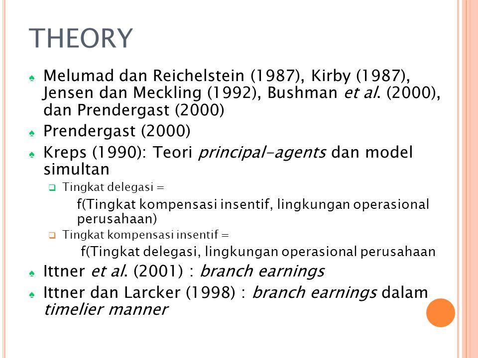 THEORY ♠ Melumad dan Reichelstein (1987), Kirby (1987), Jensen dan Meckling (1992), Bushman et al.