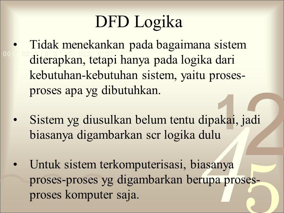 DFD Logika Tidak menekankan pada bagaimana sistem diterapkan, tetapi hanya pada logika dari kebutuhan-kebutuhan sistem, yaitu proses- proses apa yg di