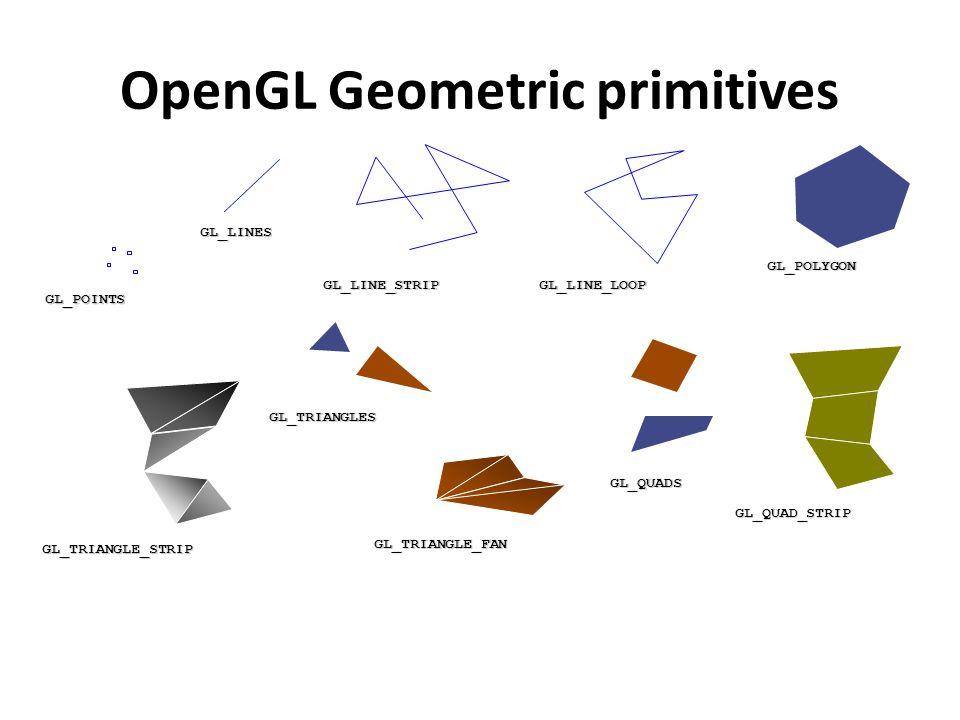 OpenGL Geometric primitives GL_QUAD_STRIP GL_POLYGON GL_TRIANGLE_STRIP GL_TRIANGLE_FAN GL_POINTS GL_LINES GL_LINE_LOOP GL_LINE_STRIP GL_TRIANGLES GL_Q