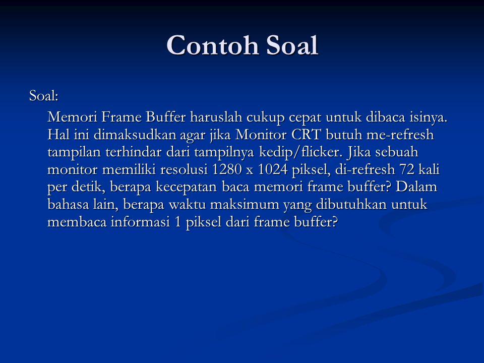 Contoh Soal Soal: Memori Frame Buffer haruslah cukup cepat untuk dibaca isinya.
