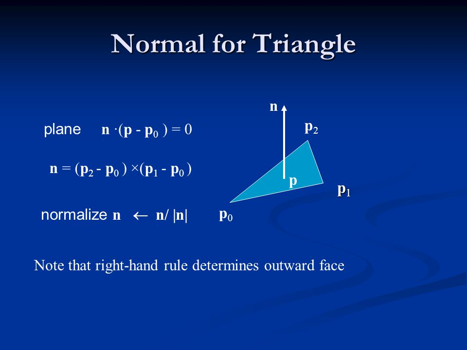 Normal for Triangle p0p0 p1p1p1p1 p2p2 n plane n ·(p - p 0 ) = 0 n = (p 2 - p 0 ) ×(p 1 - p 0 ) normalize n  n/ |n| p Note that right-hand rule determines outward face