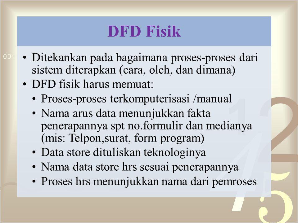 DFD Fisik Ditekankan pada bagaimana proses-proses dari sistem diterapkan (cara, oleh, dan dimana) DFD fisik harus memuat: Proses-proses terkomputerisa