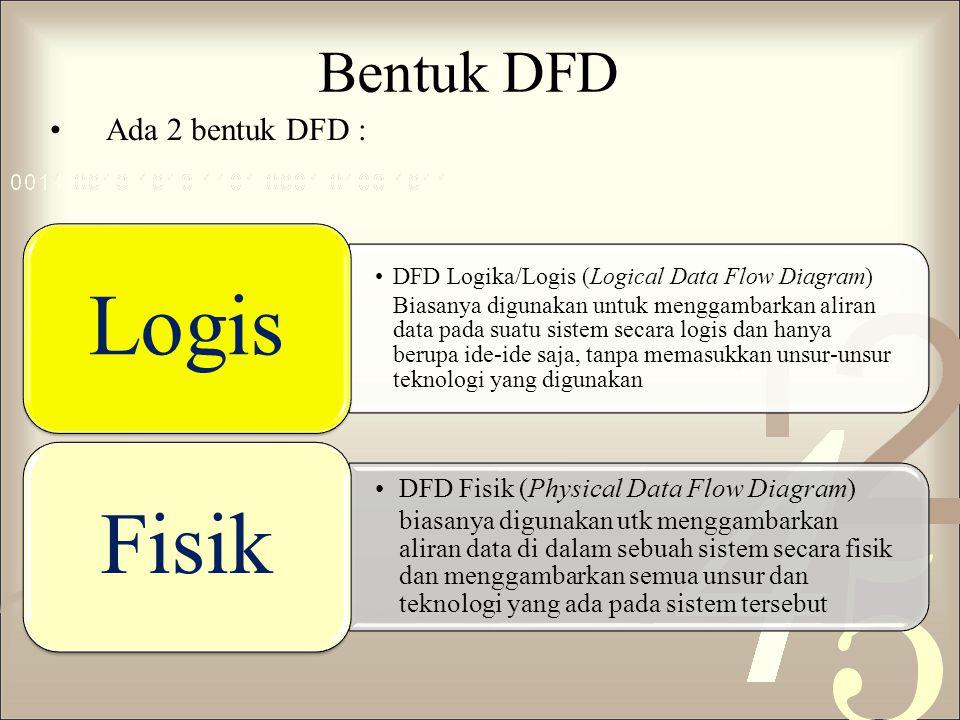 Bentuk DFD Ada 2 bentuk DFD : DFD Logika/Logis (Logical Data Flow Diagram) Biasanya digunakan untuk menggambarkan aliran data pada suatu sistem secara