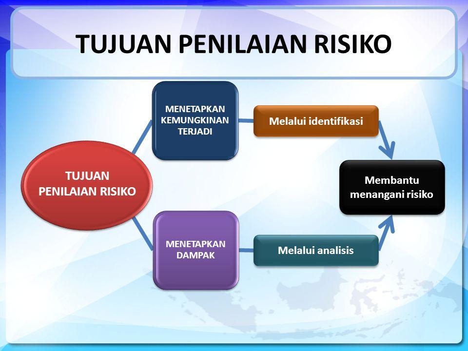 TUJUAN PENILAIAN RISIKO MENETAPKAN KEMUNGKINAN TERJADI MENETAPKAN DAMPAK TUJUAN PENILAIAN RISIKO Melalui identifikasi Melalui analisis Membantu menangani risiko