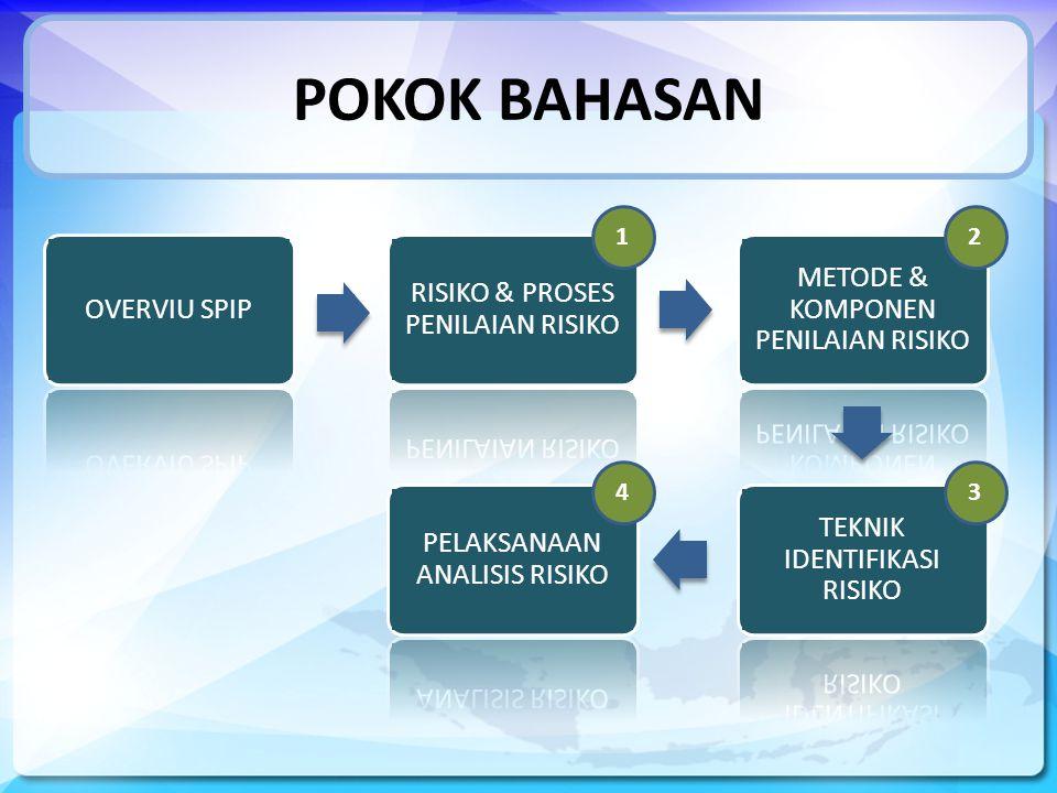 PEMBAHASAN 1.Metode Penilaian Risiko 2.Perumusan Tujuan 3.Tujuan Instansi dan Tujuan Kegiatan