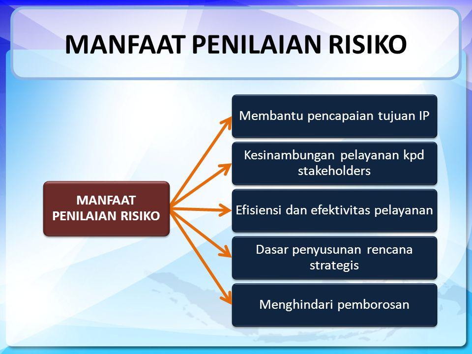 MANFAAT PENILAIAN RISIKO Membantu pencapaian tujuan IP Kesinambungan pelayanan kpd stakeholders Efisiensi dan efektivitas pelayanan Dasar penyusunan rencana strategis Menghindari pemborosan MANFAAT PENILAIAN RISIKO