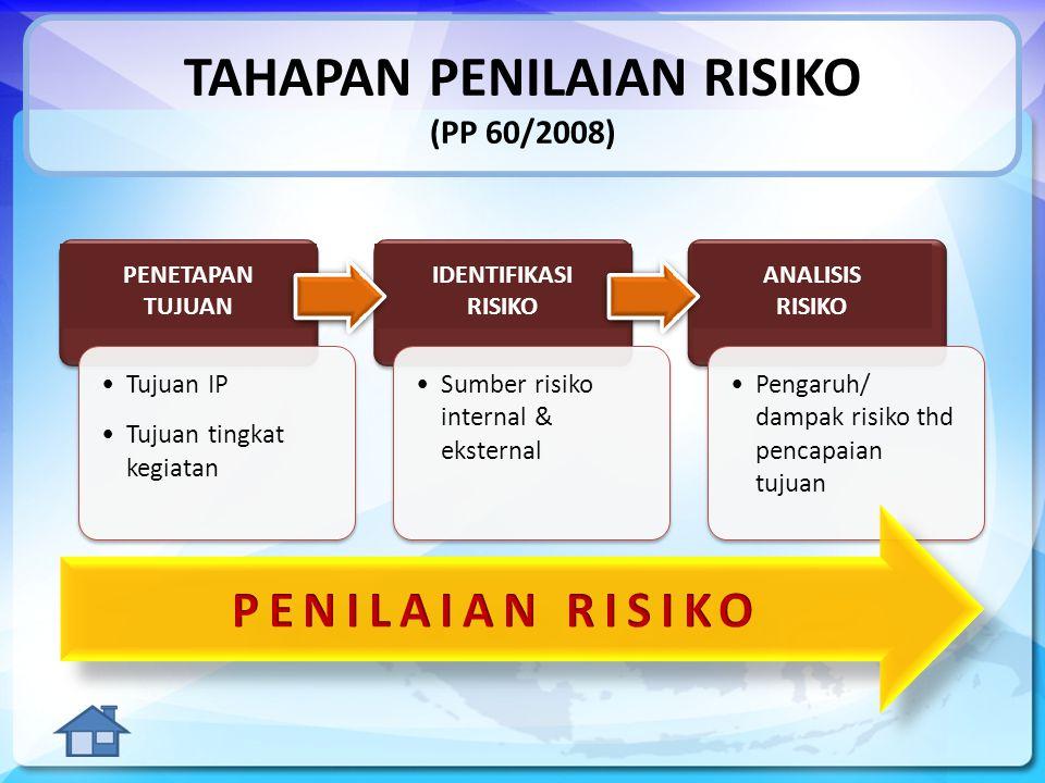 TAHAPAN PENILAIAN RISIKO (PP 60/2008) PENETAPAN TUJUAN Tujuan IP Tujuan tingkat kegiatan IDENTIFIKASI RISIKO Sumber risiko internal & eksternal ANALISIS RISIKO Pengaruh/ dampak risiko thd pencapaian tujuan