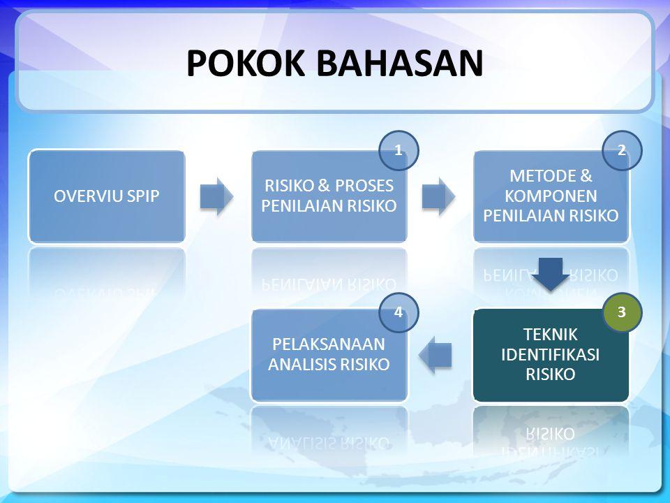 POKOK BAHASAN 1 43 2