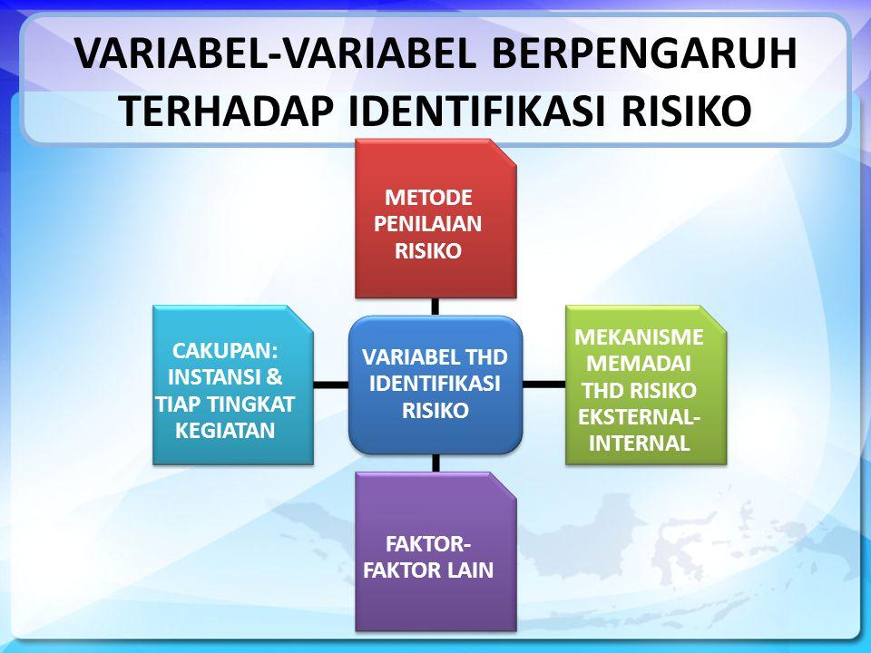 VARIABEL-VARIABEL BERPENGARUH TERHADAP IDENTIFIKASI RISIKO VARIABEL THD IDENTIFIKASI RISIKO METODE PENILAIAN RISIKO MEKANISME MEMADAI THD RISIKO EKSTERNAL- INTERNAL FAKTOR- FAKTOR LAIN CAKUPAN: INSTANSI & TIAP TINGKAT KEGIATAN