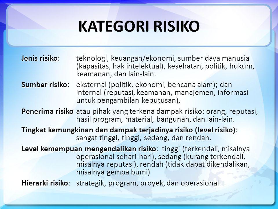 KATEGORI RISIKO Jenis risiko Jenis risiko: teknologi, keuangan/ekonomi, sumber daya manusia (kapasitas, hak intelektual), kesehatan, politik, hukum, keamanan, dan lain-lain.