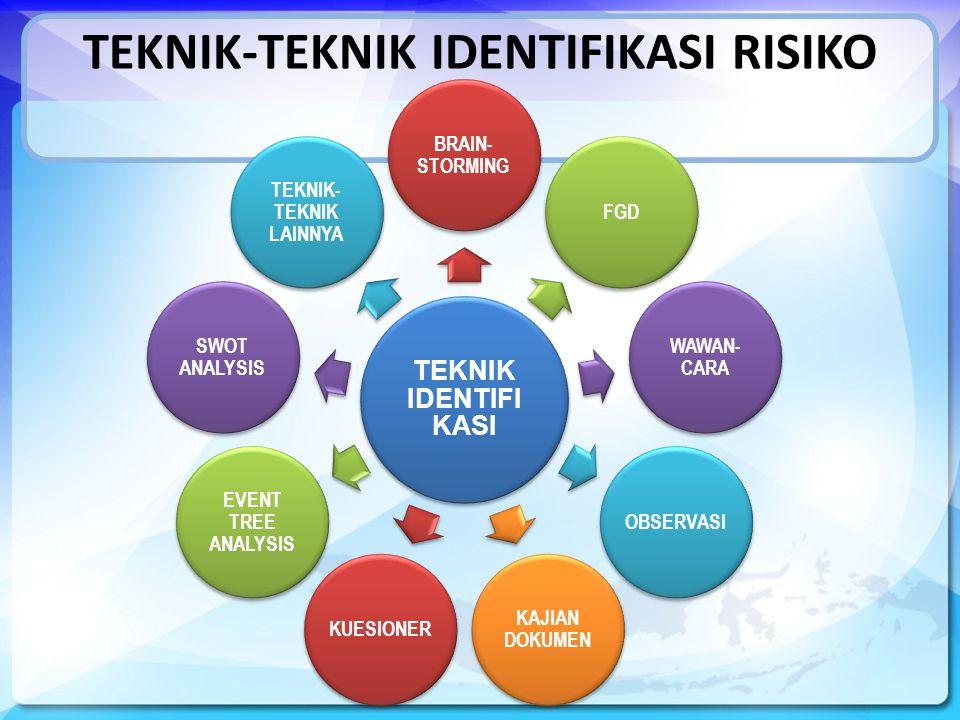 TEKNIK IDENTIFI KASI BRAIN- STORMING FGD WAWAN- CARA OBSERVASI KAJIAN DOKUMEN KUESIONER EVENT TREE ANALYSIS SWOT ANALYSIS TEKNIK- TEKNIK LAINNYA TEKNIK-TEKNIK IDENTIFIKASI RISIKO