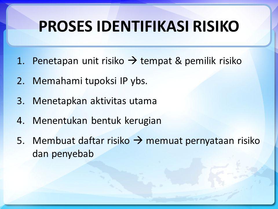 PROSES IDENTIFIKASI RISIKO 1.Penetapan unit risiko  tempat & pemilik risiko 2.Memahami tupoksi IP ybs.