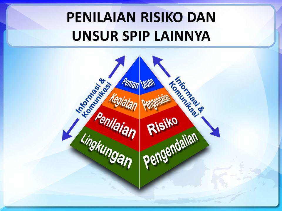 PERAN PIMPINAN 1.Pimpinan instansi pemerintah melakukan analisis menyeluruh terhadap pengaruh risiko.