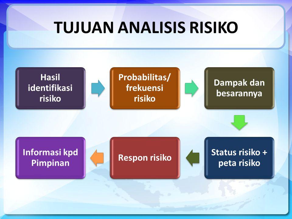 TUJUAN ANALISIS RISIKO Hasil identifikasi risiko Probabilitas/ frekuensi risiko Dampak dan besarannya Status risiko + peta risiko Respon risiko Informasi kpd Pimpinan