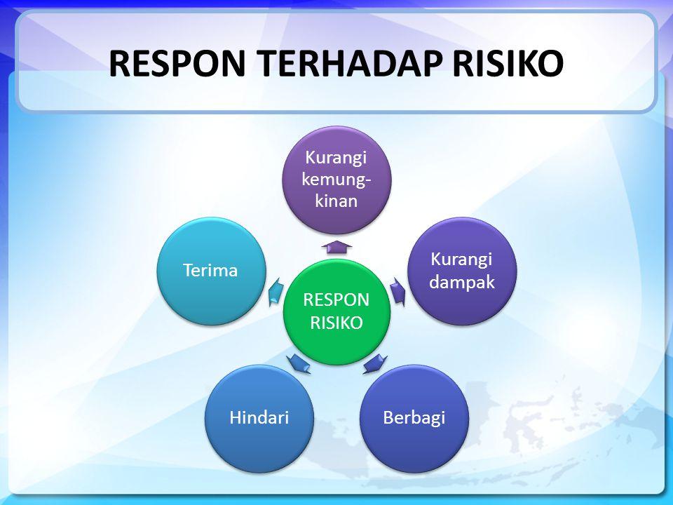 RESPON TERHADAP RISIKO RESPON RISIKO Kurangi kemung- kinan Kurangi dampak BerbagiHindariTerima