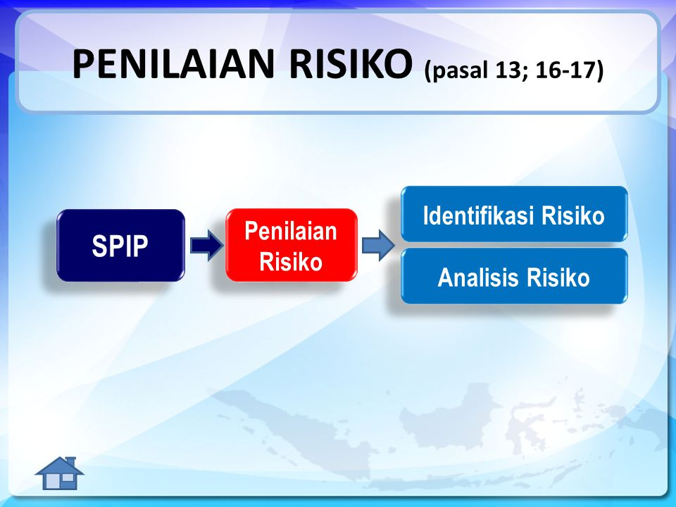 ANALISIS RISIKO Tujuan analisis risiko adalah untuk memisahkan risiko kecil yang dapat diterima dari risiko besar, dan menyiapkan data sebagai bantuan dalam prioritas dan penanganan risiko.