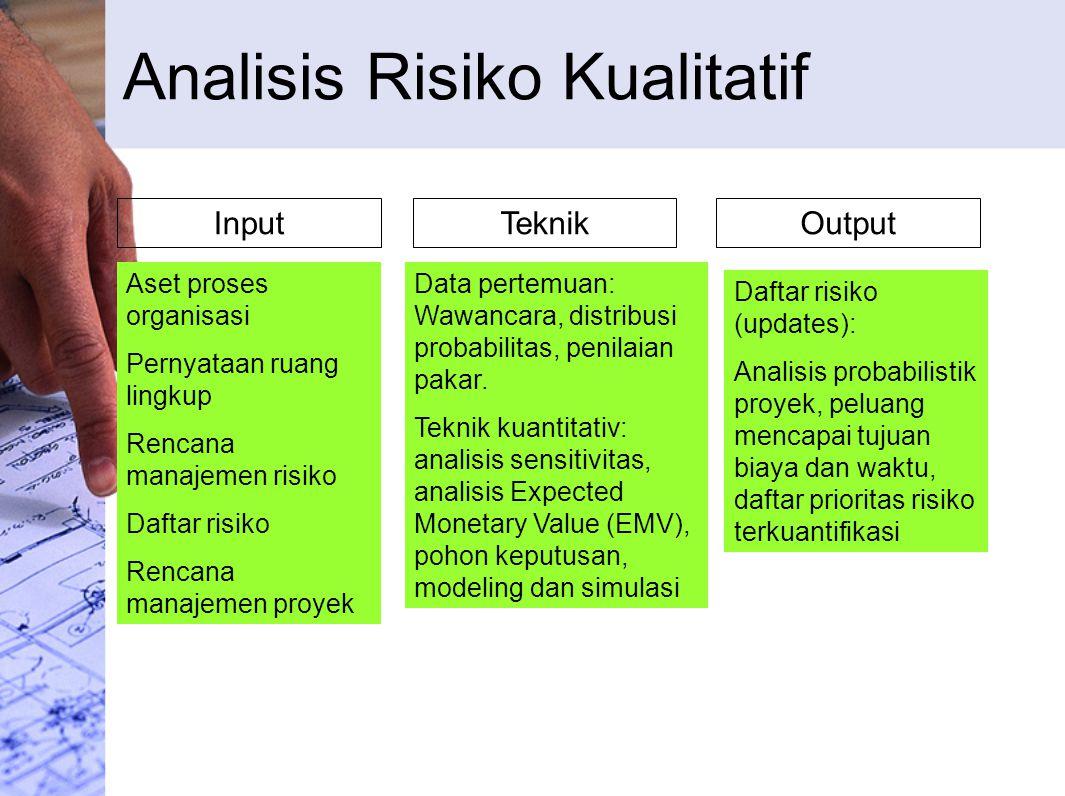 Analisis Risiko Kualitatif InputTeknikOutput Aset proses organisasi Pernyataan ruang lingkup Rencana manajemen risiko Daftar risiko Rencana manajemen